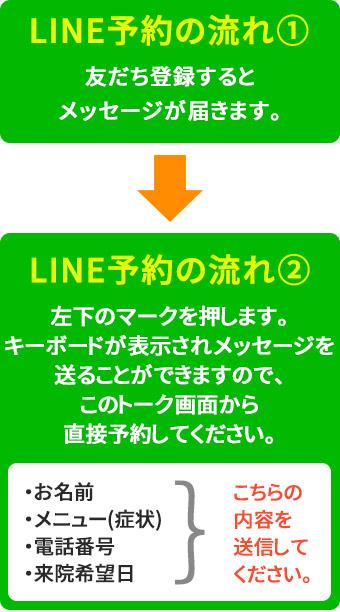 LINEで予約方法
